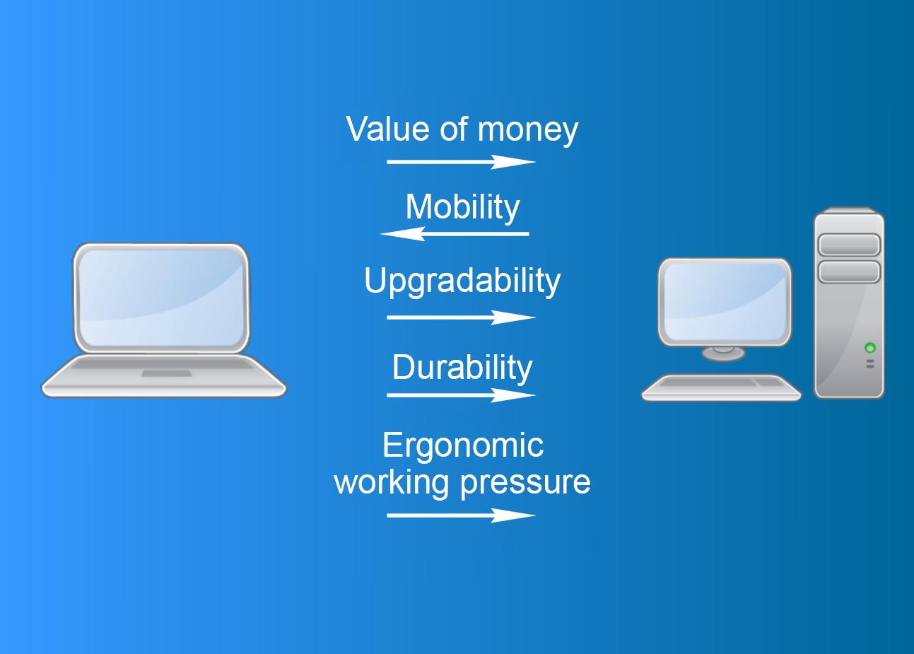benifits of choosing desktop over laptop and vice-versa
